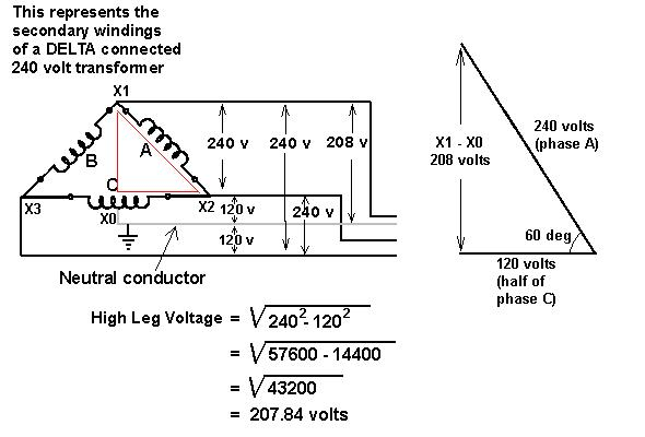 120 240 volt 3 phase delta high leg electrician talk 480 277 Volt Wiring Diagram