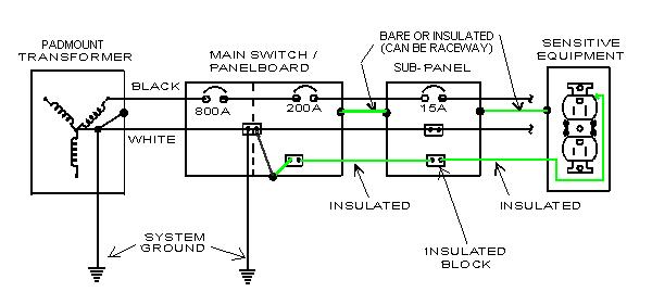 IsolGnd isolated ground ecn electrical forums isolated ground transformer wiring diagram at edmiracle.co