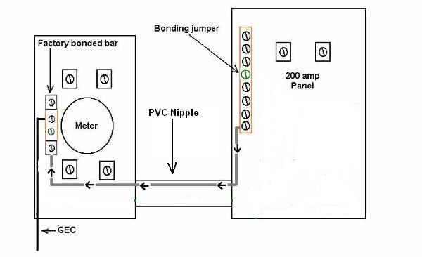 Neutralatservice bonding meter can page 4 milbank meter socket wiring diagram at n-0.co