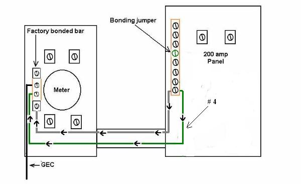diagrams 571800  meter base wiring diagram  u2013 200 amp meter