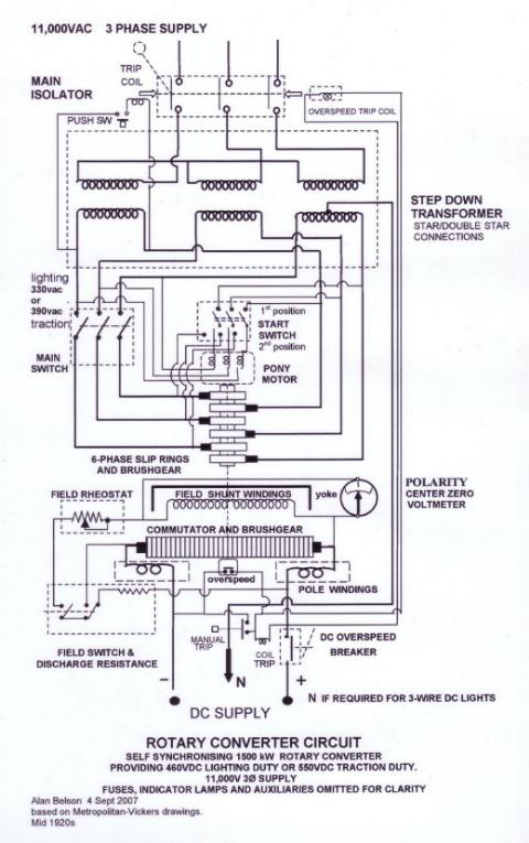 rotary converters
