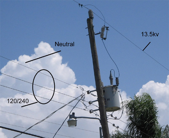 Neutral Grounding Transformer Diagram as well Voltmeters Wiring For 3 Phase Voltage as well Electrical Power Line Wiring Diagram as well File 3 phase AC waveform moreover How To Wire Single Phase Kwh Meter. on single line diagram electrical distribution board