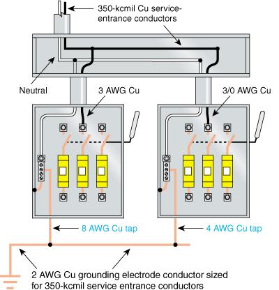 Grounding electrode conductor taps re grounding electrode conductor taps i would run one gec and make taps as shown in this handbook graphic greentooth Choice Image