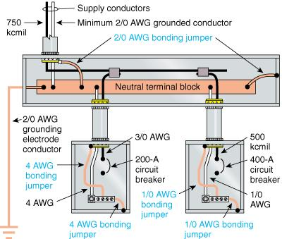 commercial service entrance wiring diagram #7 Electrical Service Entrance commercial service entrance wiring diagram