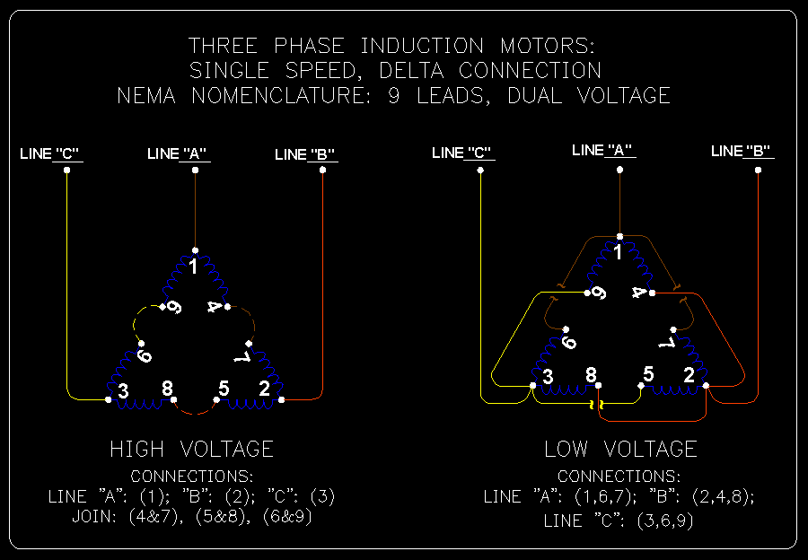 wye delta connection detail schematics ecn electrical forums 1 4 connections details for single speed dual voltage 9 lead motors wye connections for high voltage delta connections for low voltage