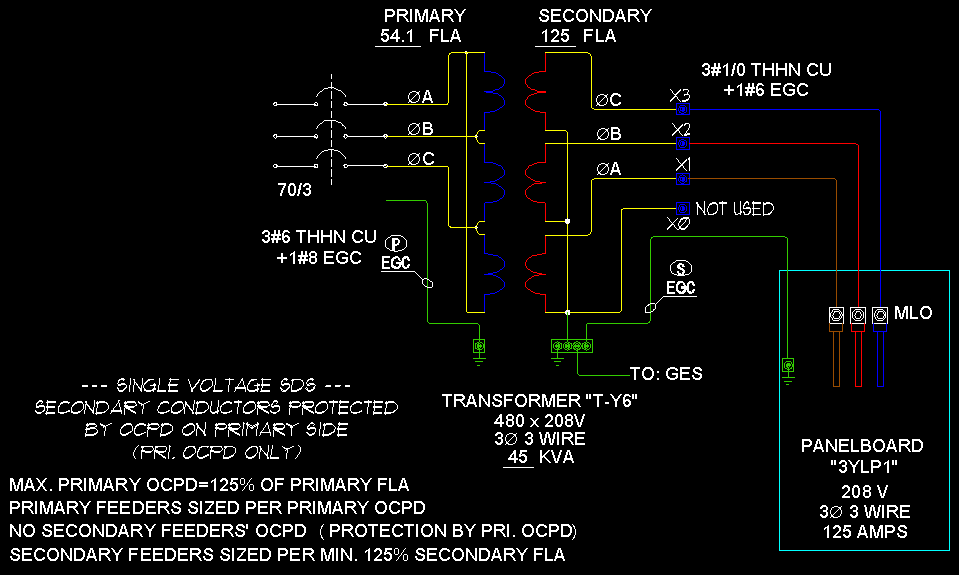 wiring diagram wire diagram images 3 phase electrical sub panel