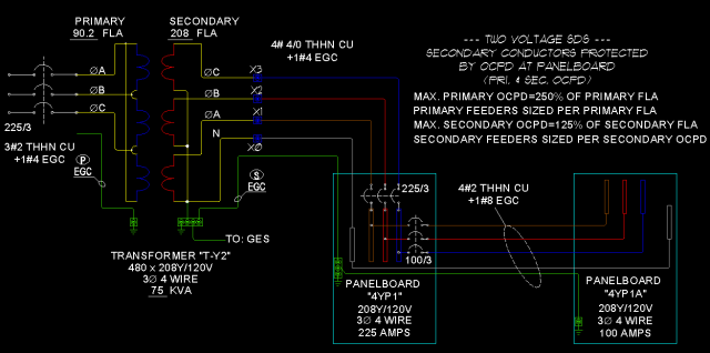 256 480v 3 phase wiring diagram 3 phase panel wiring diagram \u2022 free 3 phase electrical panel diagram at gsmx.co