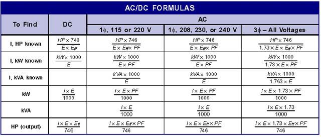 Simple option trading formulas pdf